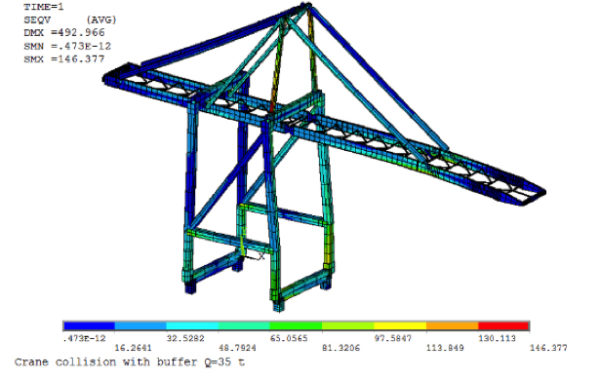 Structural analysis for the Quay Crane modification project