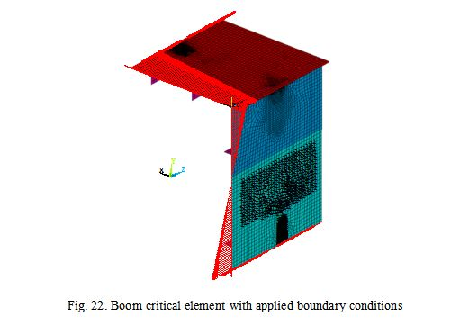 Boom critical element with applied boundary conditions