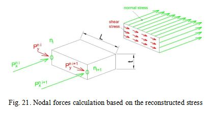 Nodal forces calculation based on the reconstructed stress