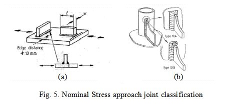 Nominal Stress approach joint classification