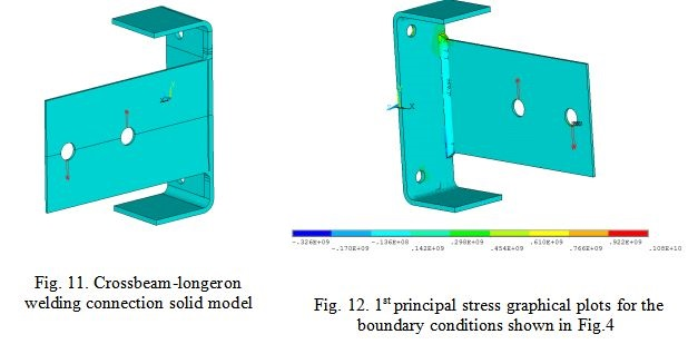 Solid model of the crossbeam-longeron welding connection