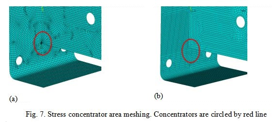 Stress concentrator area meshing. Concentrators are circled by red line