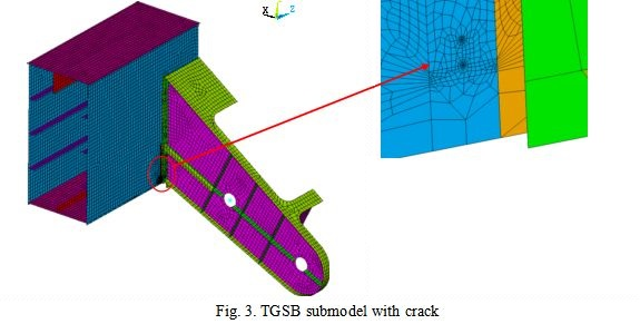 TGSB submodel with crack